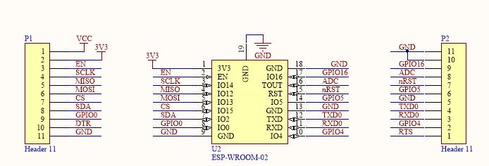 Getting Started on (Arduino / ESP8266 / ESP32)